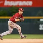 Chris Owing Arizon Diamondbacks MLB News