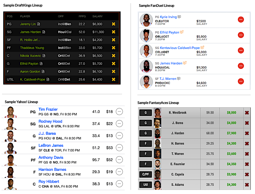 sample-nba-dfs-lineups