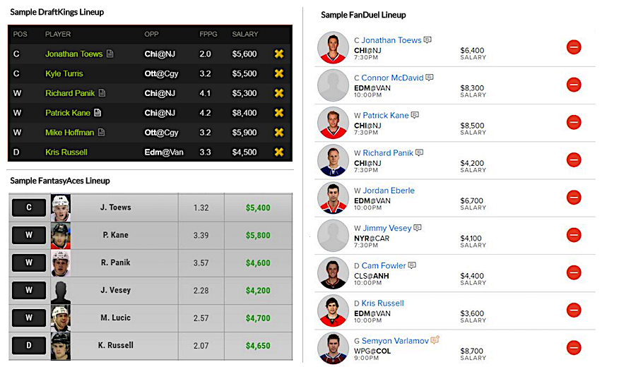 sample-nhl-dfs-lineups